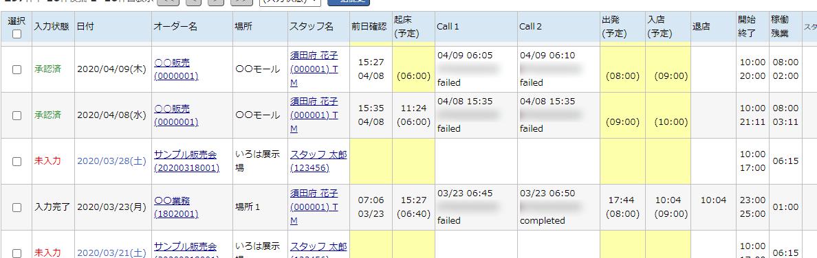 「日報管理」画面で報告状況を確認